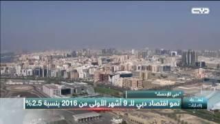 """أخبار الإمارات – """"دبي للإحصاء"""": نمو اقتصاد دبي للـ 9 أشهر الأولى من 2016 بنسبة 2.5%"""