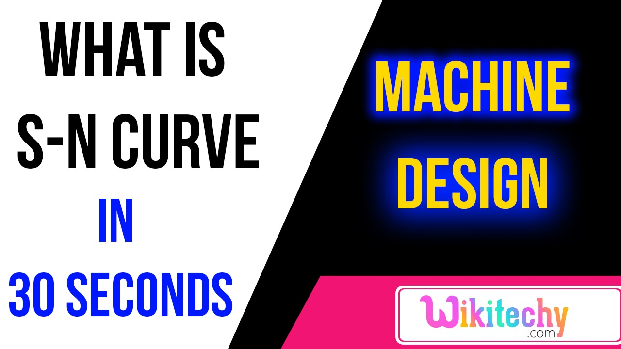 what is s n curve machine design interview questions what is s n curve machine design interview questions mechanical engineering questions