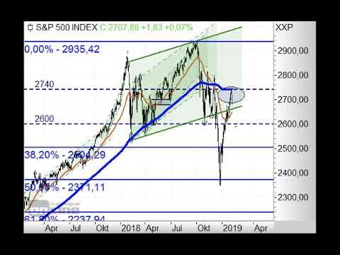 S&P500 zeigt weiter Stärke! - Chart Flash 11.02.2019