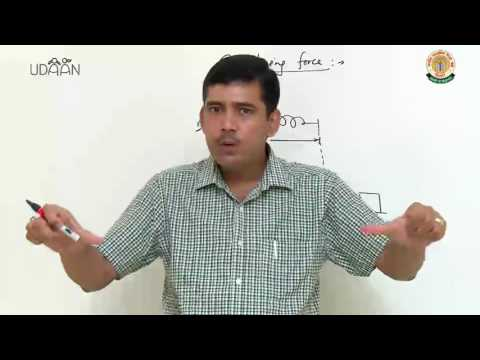 Lecture: Laws of Motion -1