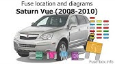 Fuse Box Location And Diagrams Saturn Sky 2006 2010 Youtube