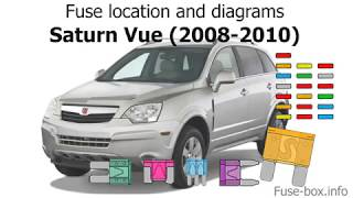 Fuse Box Location And Diagrams Saturn Vue 2008 2010 Youtube