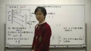 44…回折格子/『秘伝の物理問題集High』