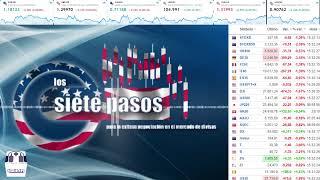 Punto Nueve - Noticias Forex del 26 de Octubre del 2020