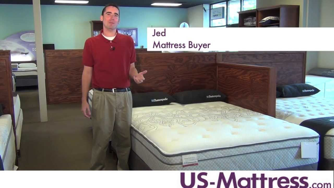 When To Buy A New Mattress Should I Buy A Mattress Protector With My New Mattress