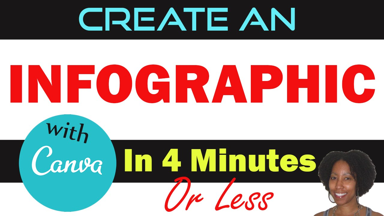 How to Create Infographics in Minutes (Canva) - YouTube