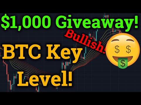 Trading cryptocurrency technische analyyse
