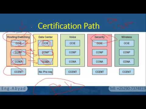 lesson 1 welcome to Cisco World - Network  Afsoomaali   Sahalsoftware