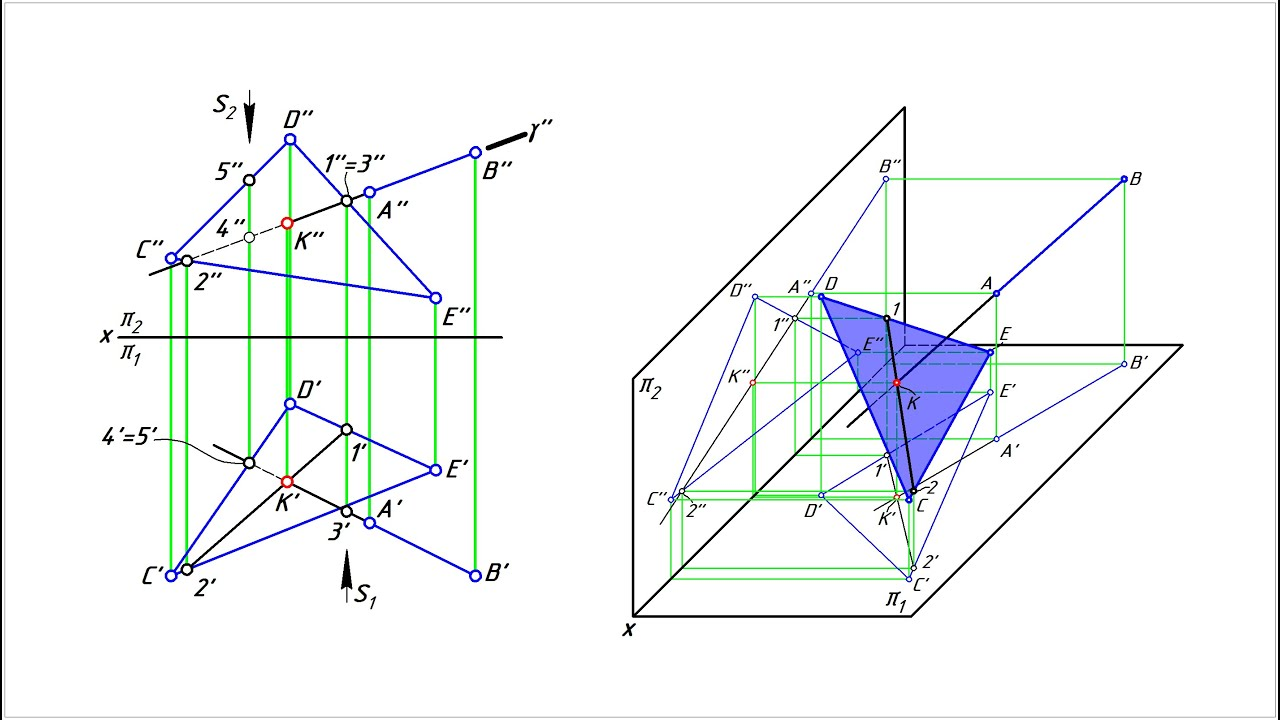 Пересечение плоскости и прямой