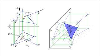 Пересечение прямой с плоскостью общего положения. Определение видимости методом конкурирующих точек