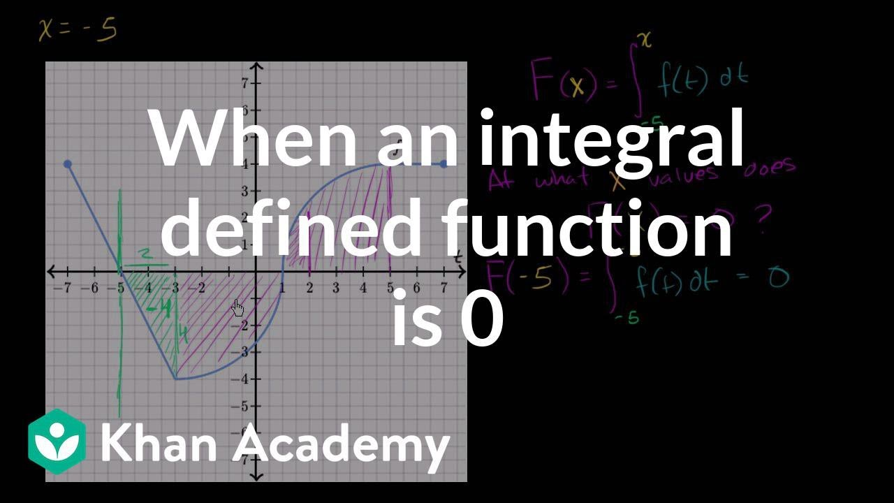 Functions defined by integrals: challenge problem (video ...