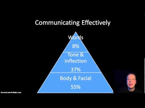 Effective Communication- Manager & Supervisor Leadership Training- Part 2-