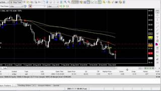 Fastest Way to Move Stop Loss to +5 Pips - Forex Tester 2 Tutorial