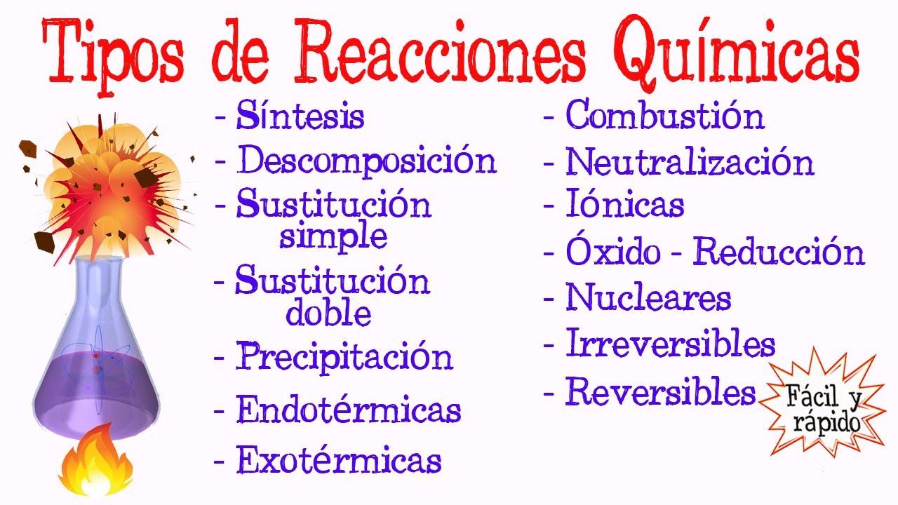 💥Tipos de Reacciones Químicas⚠️ [Fácil y Rápido] | Química | - YouTube