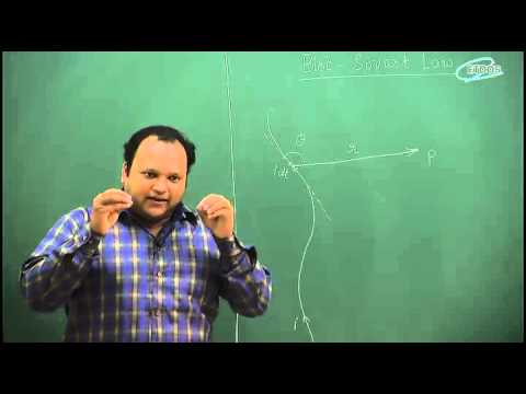 IIT JEE Main + Advanced | Physics | Magnetic Field | RG Sir