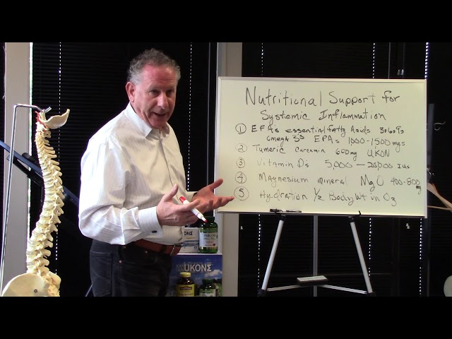 How to Deal with Inflammation in the Body: Chiropractic Care Kent WA