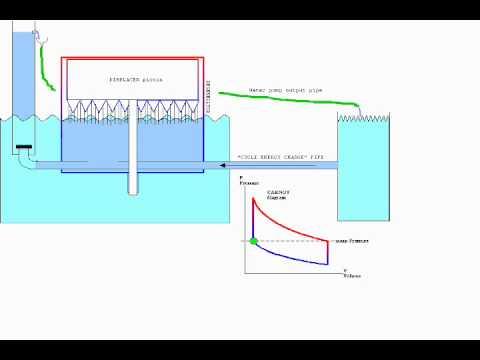 water pump working principle pdf