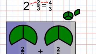 Multiplikasjon av helt tall med brøk