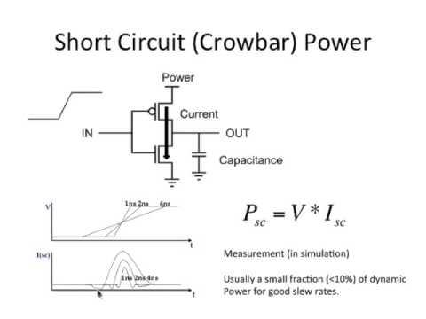 2 Standard Power Reduction Techniques