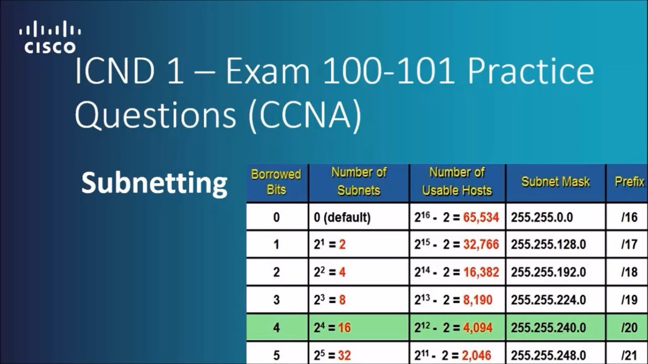 ccna subnetting practice questions pdf