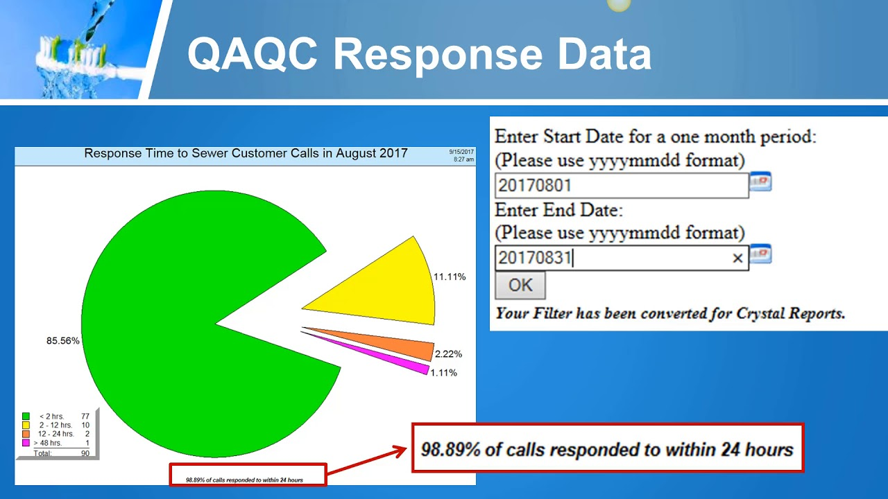 Leverging The Dashboard For Qa Qc Reporting