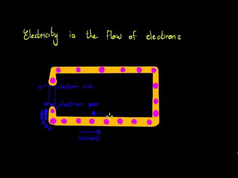 Electricity: Electron flow in a closed circuit