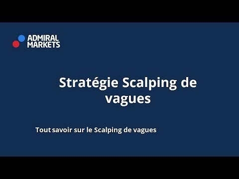 Strategie sclping forex forex