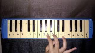 Not Pianika Mantan Terindah Raisa