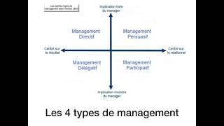 Oral : le managemenent et le commandement (Gestion opérationnel et commandement)