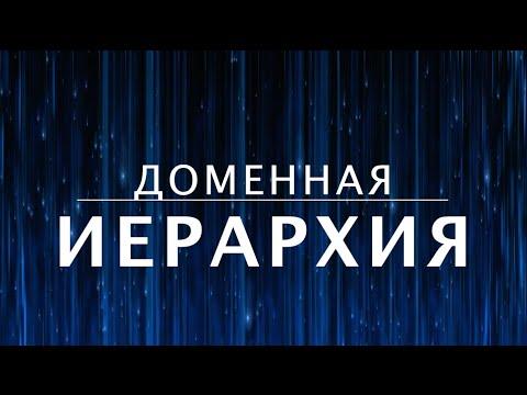 видео: Иерархия доменных имён. dns. Как устроен интернет