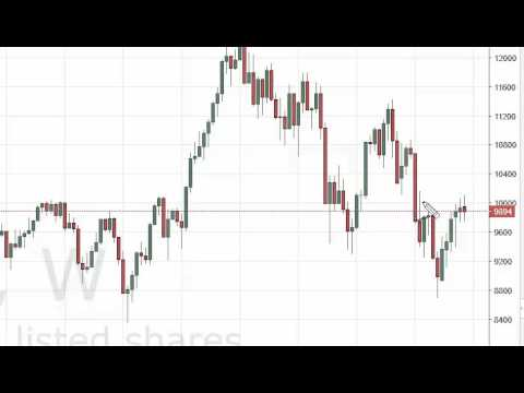 DAX Index forecast for the week of March 28 2016, Technical Analysis
