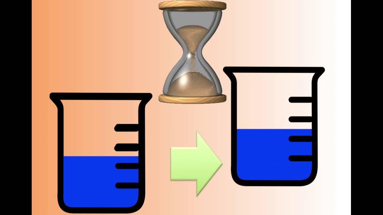tutorial de calorimetr u00eda