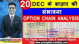20 DEC के बाज़ार की संभावना OPTION CHAIN ANALYSIS