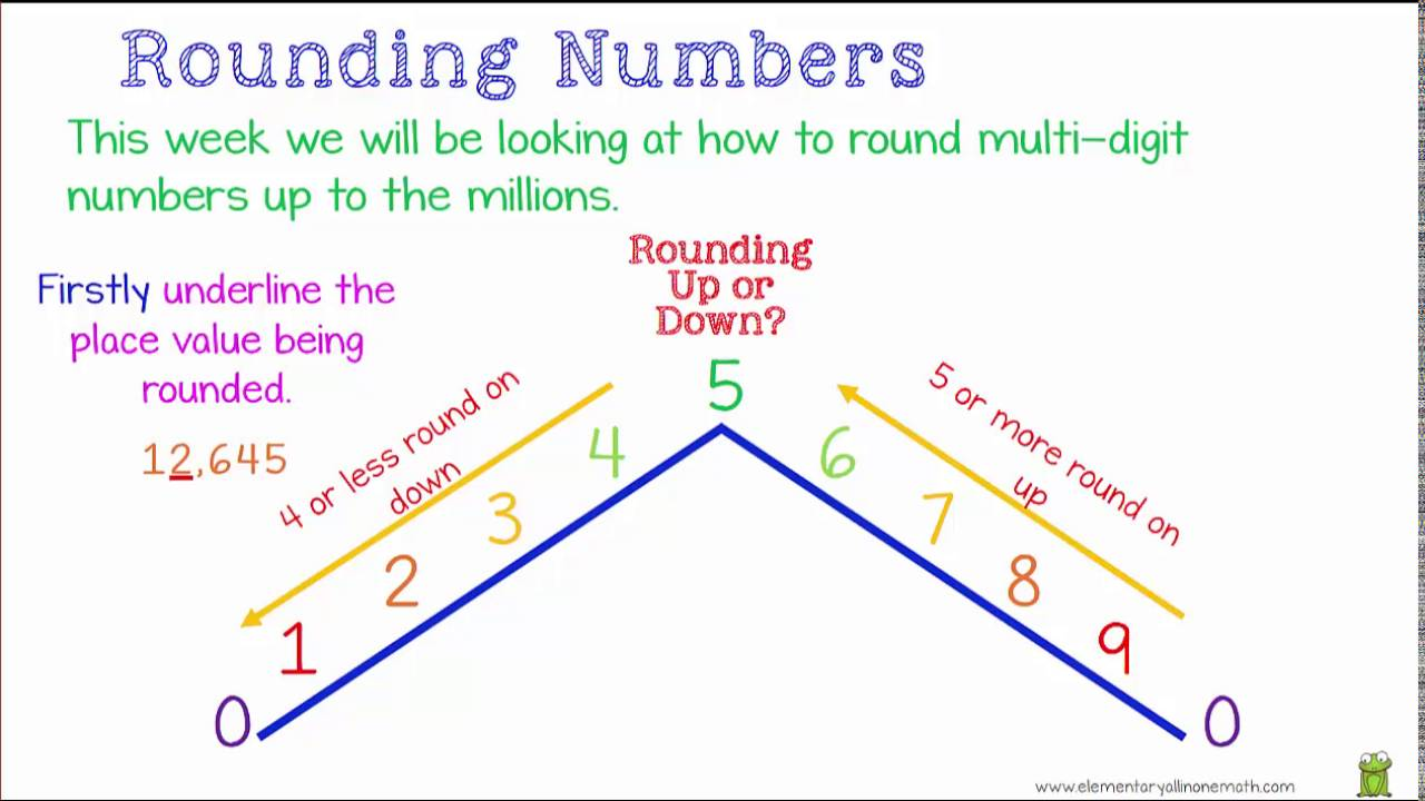 4nbt3 Rounding Numbers Grade 4 Math Lesson  Youtube