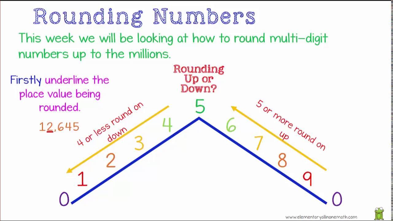 medium resolution of 4.NBT.3 Rounding Numbers Grade 4 Math Lesson - YouTube