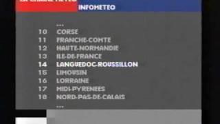 La chaîne météo (juillet 1997) et service interactive