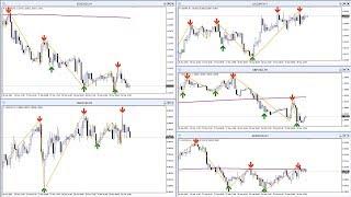 Free Live Forex Signals 24/7 - EURUSD, AUDUSD, GBPUSD, USDCAD, USDJPY