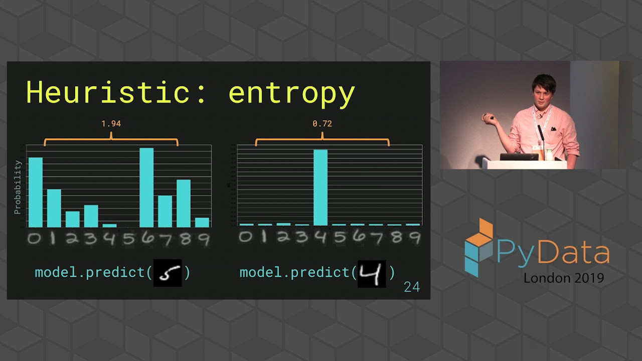 Image from Active learning in the interactive python environment