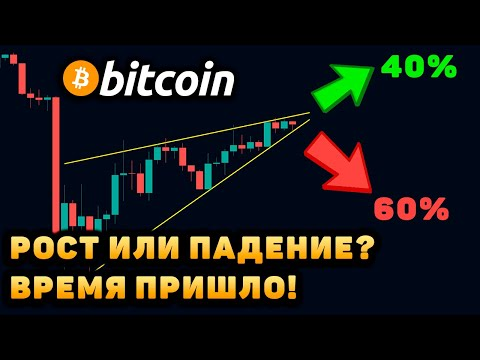Биткоин по $8000????? Халвинг BCH и BSV! Когда Рост? Прогноз, Обзор, Курс и Новости! BTC Bitcoin