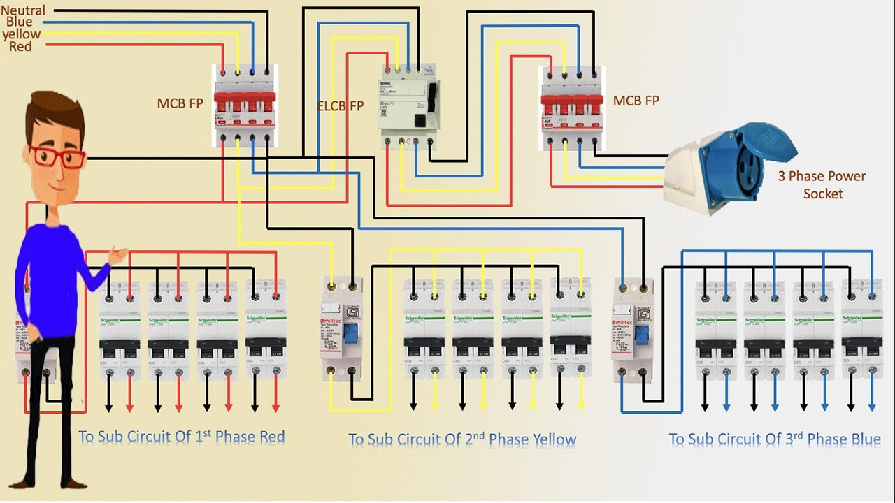 3 Phase Line To Single Phase Power Supply 3 Phase Line Single Phase Line Youtube