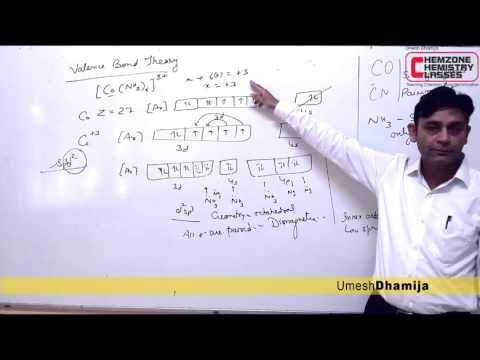 Valence Bond Theory in complexes for IIT-JEE, NEET