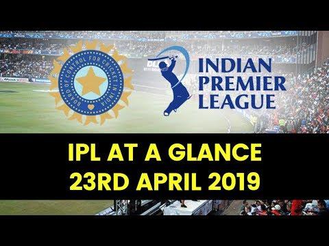 ipl-2019:-orange-&-purple-cap-leading-cricketer-updated-list
