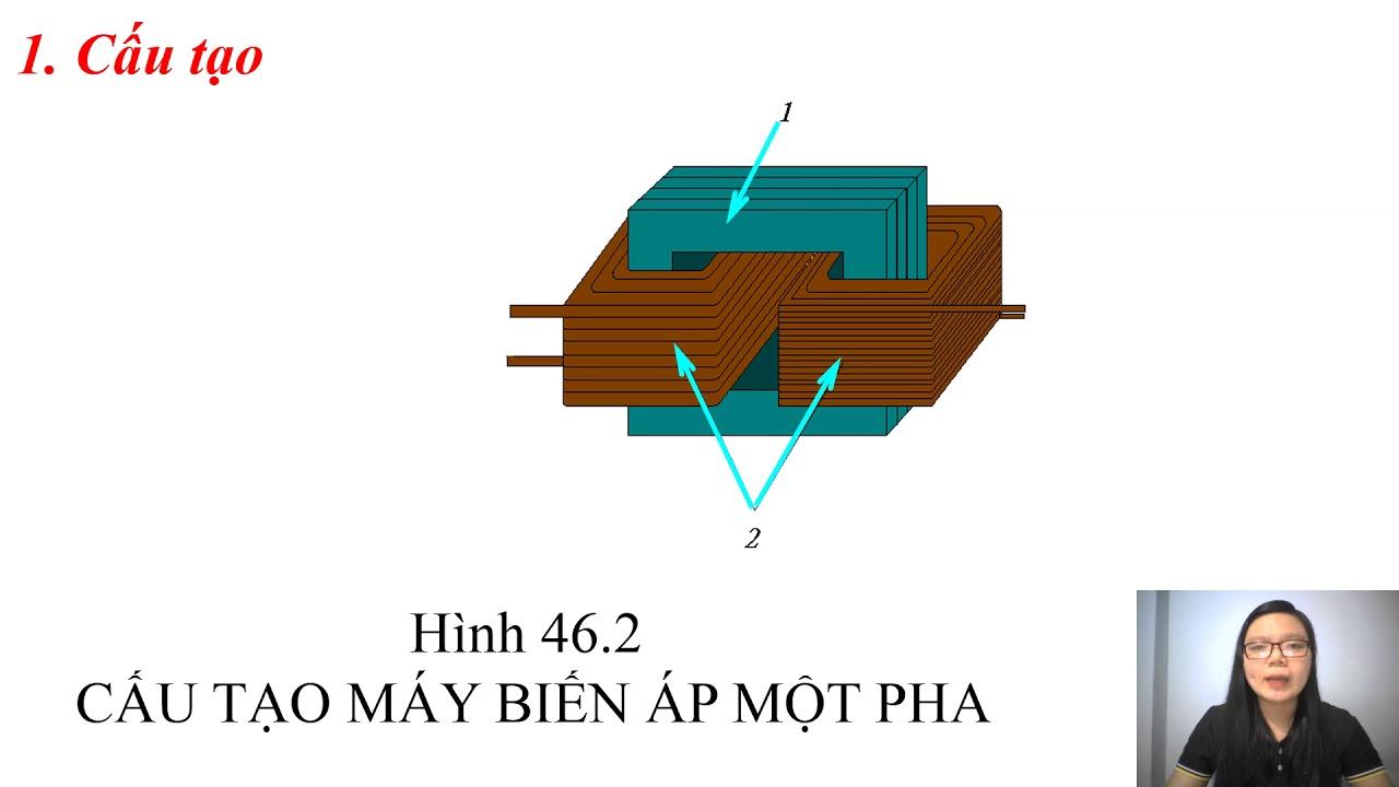 NGT Công Nghệ 8 – Chủ Đề 9 Đồ Dùng Điện Trong Gia Đình – Máy Biến Áp Một Pha