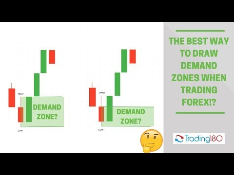 the-best-way-to-draw-demand-zones-when-trading-forex!?