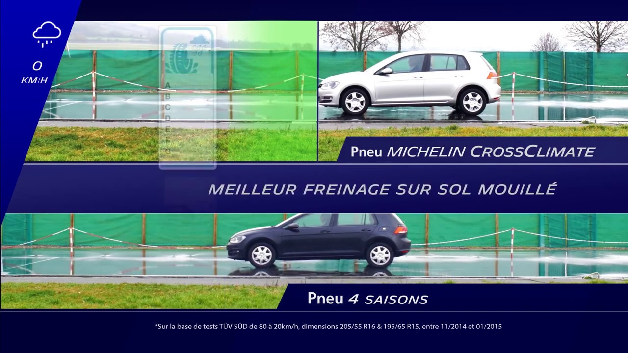 le pneu michelin crossclimate vs un pneu 4 saisons 1001pneus youtube. Black Bedroom Furniture Sets. Home Design Ideas