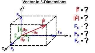 Mechanical Engineering: Particle Equilibrium (14 of 19) Vectors in 3-Dimensions Explained