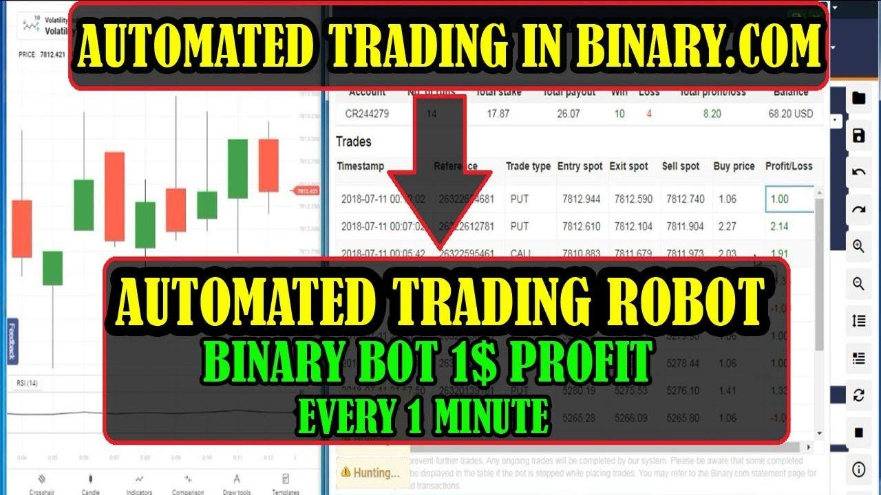 ez trading bot bitcoin revolution funciona