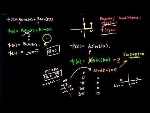 Quantum Mechanics (3) 2D Infinite Potential Well - Part 2