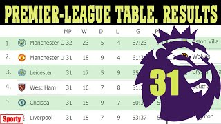 Football. Premier League (EPL) 2021. Matchday 31. Table, results, fixtures. screenshot 1