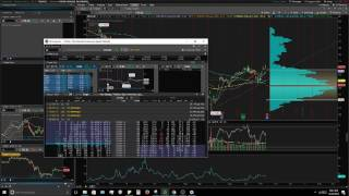 How To Trade Options: Option Order Analysis Tutorial - Options trading - Day Trading - Penny Stocks